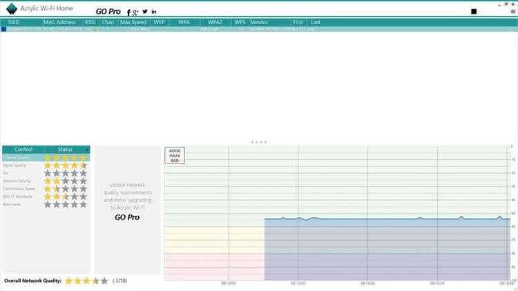 Connexions longues distances en Wi-Fi, perte de débit  — Forum